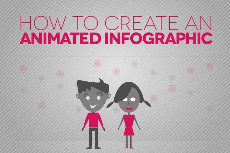 Animowana infografika