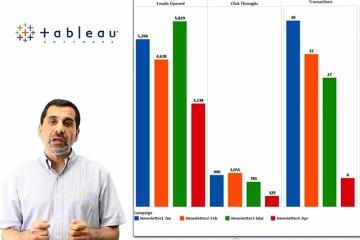 Jak założyć data blog: Tableau Software