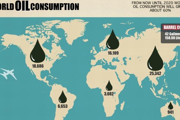 Darmowe programy do robienia infografik - Easel.ly