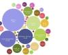 Czego potrzebujesz do tworzenia infografik? Cz. II – dane