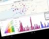 KURS DATABLOGA: Jak zrobić wykres, diagram, etc.? Darmowe programy do wizualizacji danych